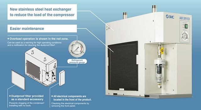 máy sấy khô khí nén hoạt động như thế nào